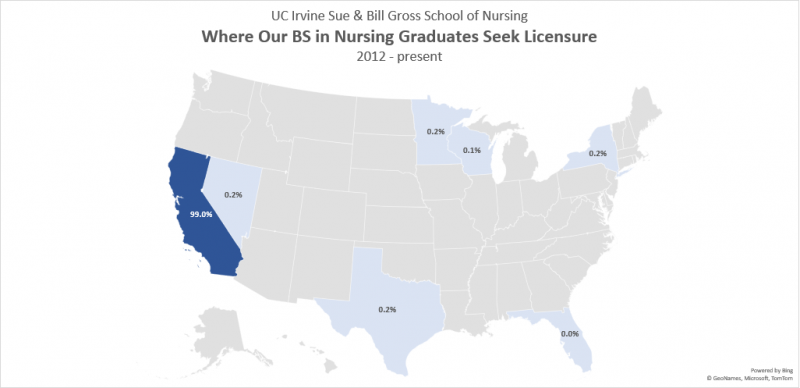 where uc irvine school of nursing graduates seek licensure in the united states