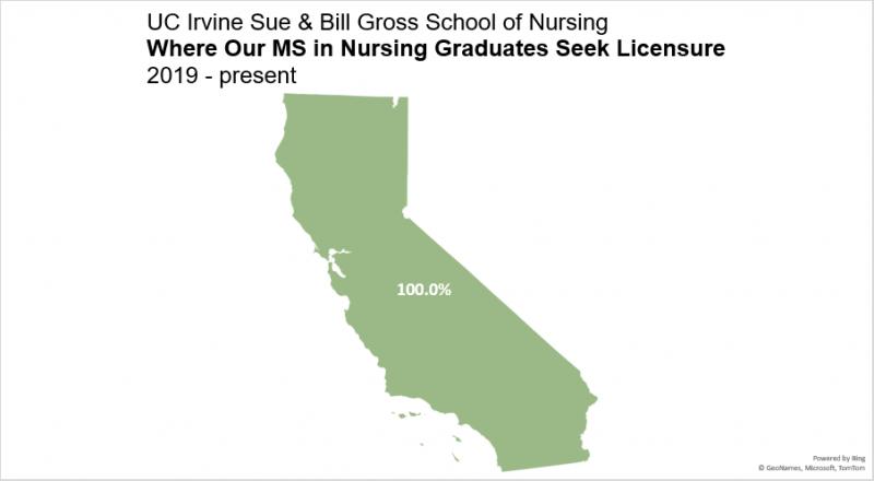 where uc irvine school of nursing graduates seek licensure ms program